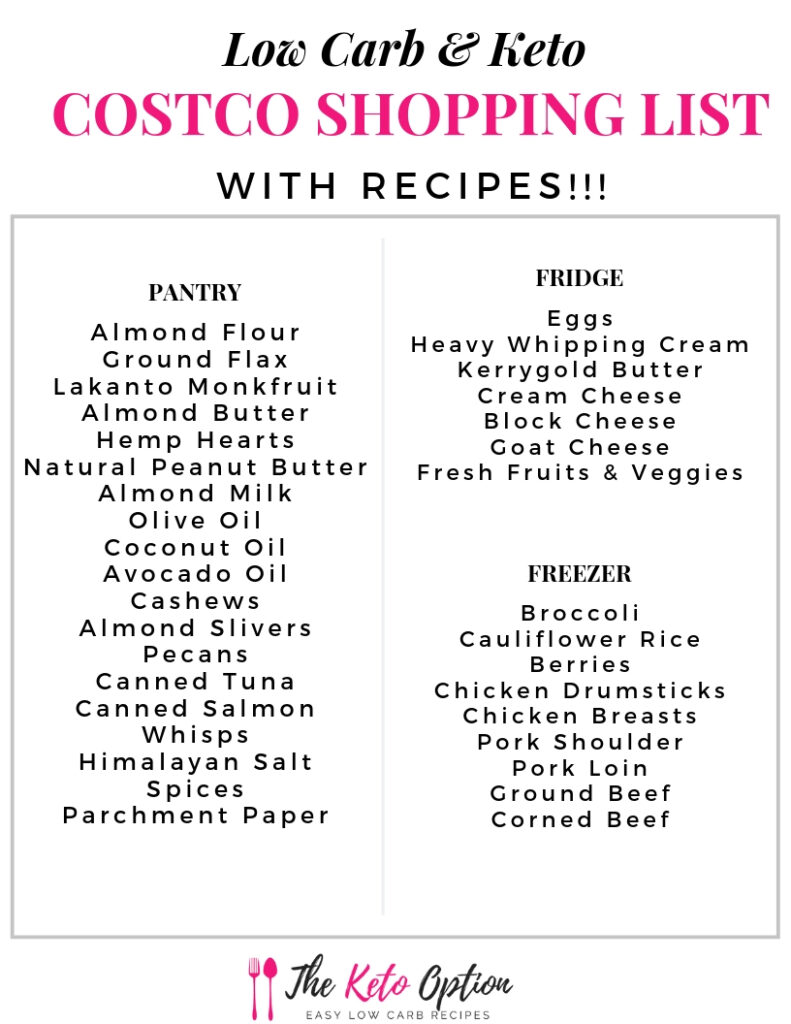 Costco Shipping List Printable